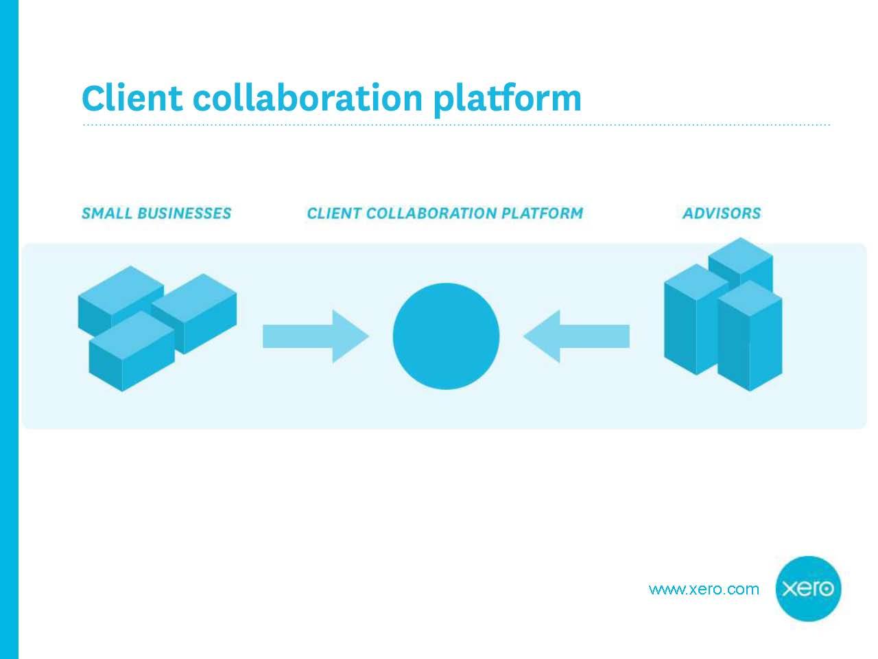 Client_Collaboration_Platform